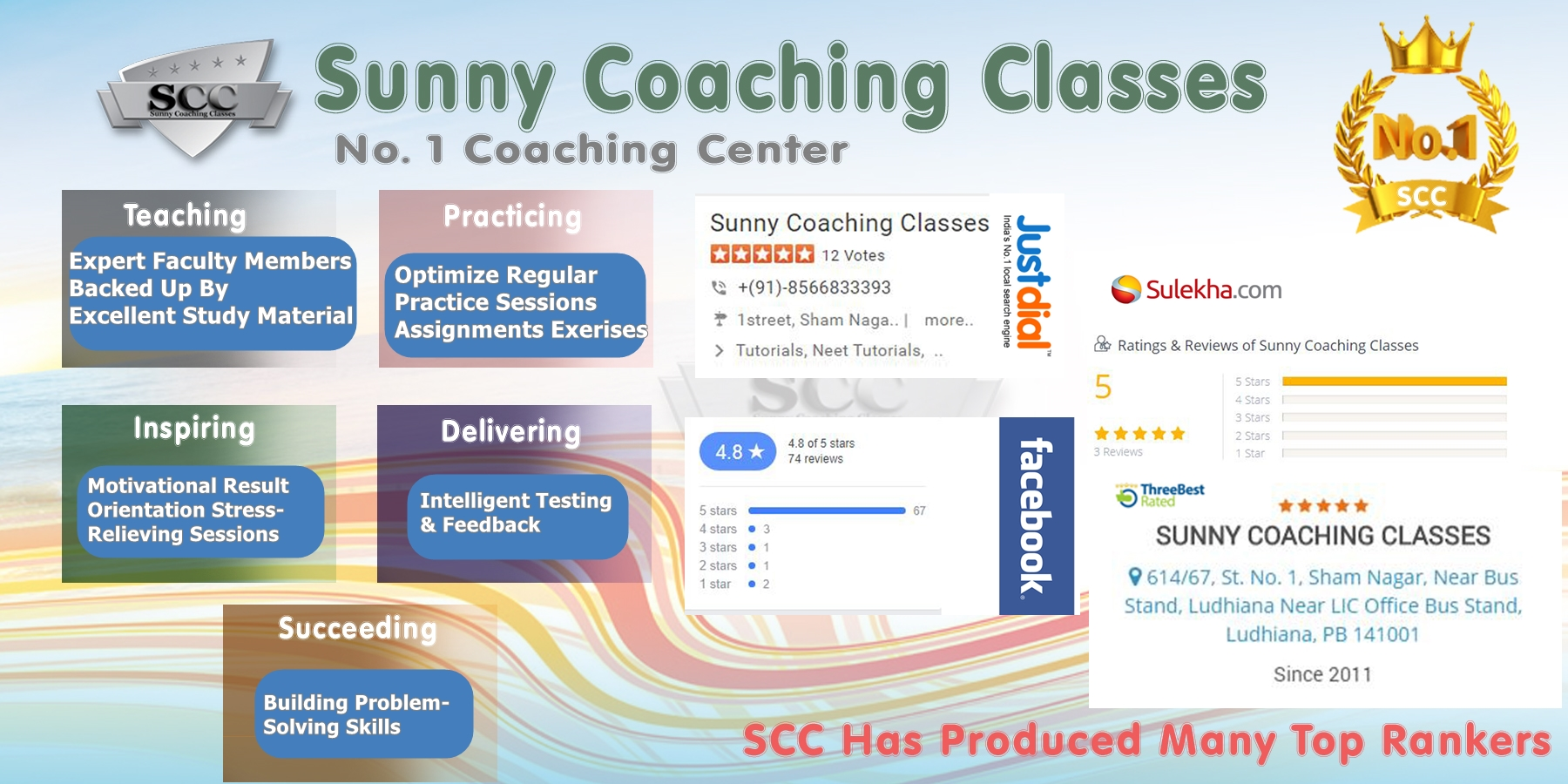 Top Rated Coaching Center